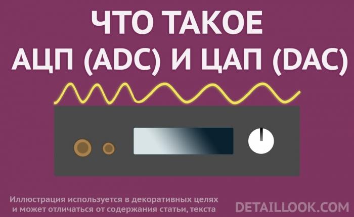 Что такое ЦАП (DAC) и АЦП (ADC)