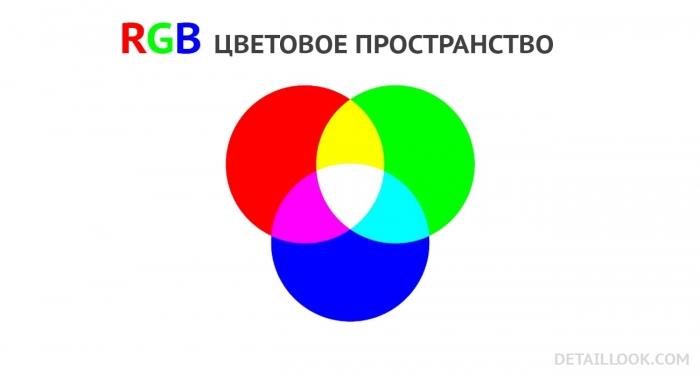 Цветовые пространства (модели) RGB CMY CMYK LAB HSB